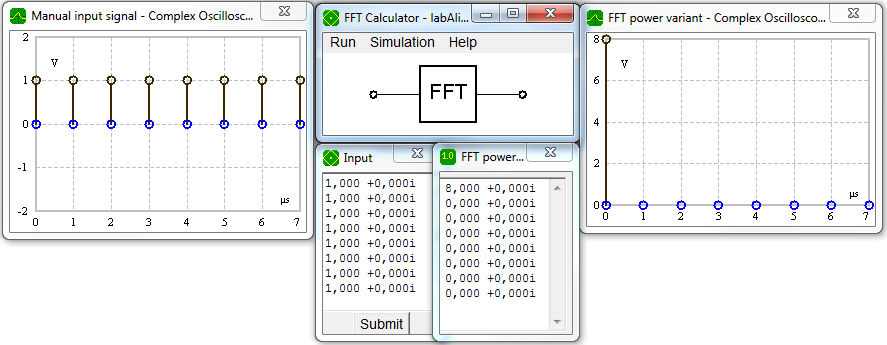 Fast Fourier transform (FFT) illustrated - labAlive calculator